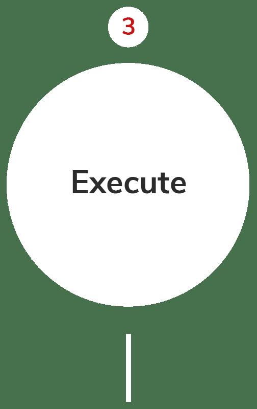 Branding Malaysia - Oblique Execute min - Oblique