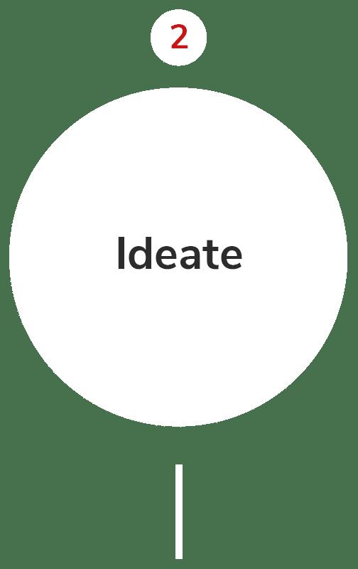 Branding Malaysia - Oblique Ideate min - Oblique